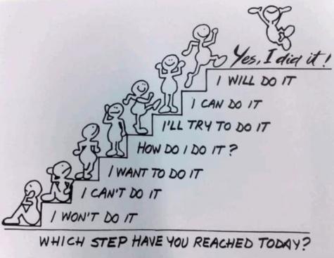 A Motivation Picture